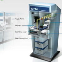 Bankkártya-leolvasók 3D nyomtatással?