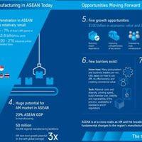 2030-ig 4 millió új állást teremthet az additív gyártás Délkelet-Ázsiában