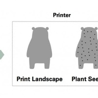 Japán feltaláló növényeket nyomtat