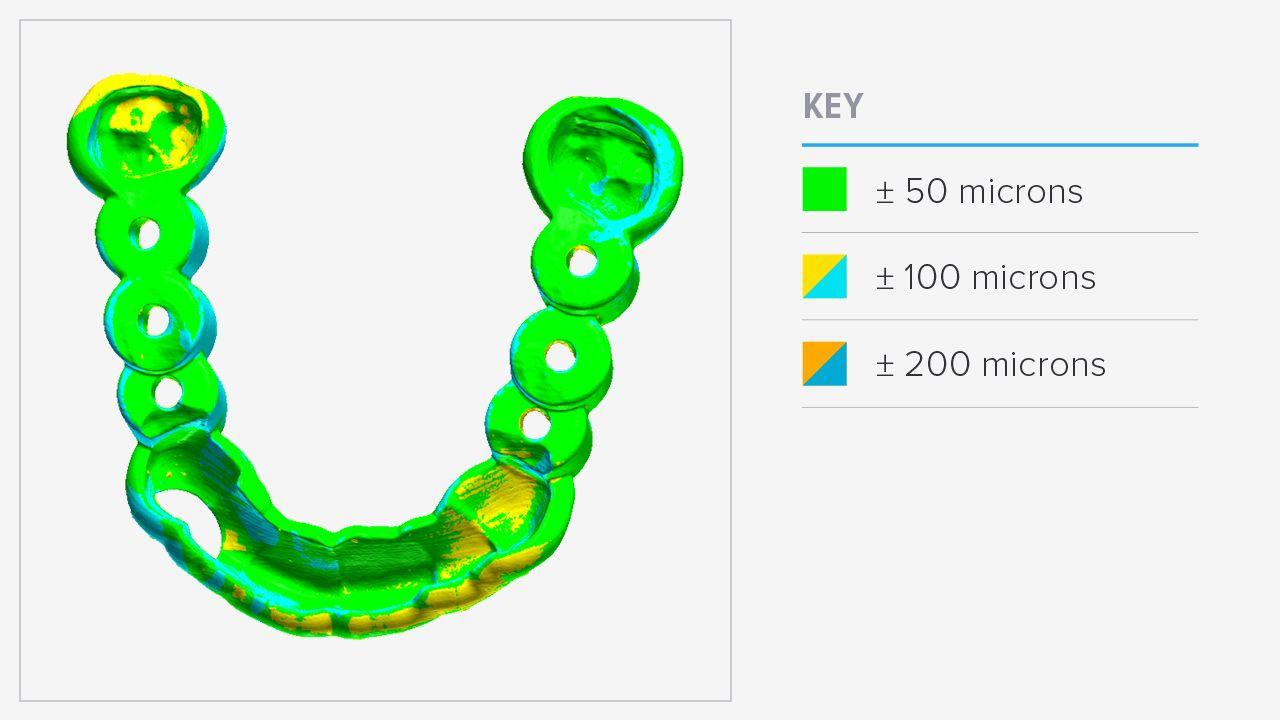dental-accuracy-heat-map1.jpg