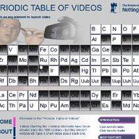 Kémia oktatás a You Tube-on keresztül