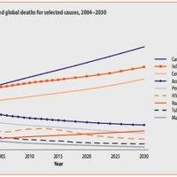 WHO: miben halunk meg a következő 20 évben