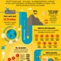 Az IT-költségvetés átalakulása