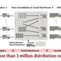 A Fujitsu és a Toyota Systems kvantumszámítástechnika által inspirált technológiával optimalizálják a kiterjedt ellátási láncok logisztikai folyamatait  - kisérleti projekt Japánban