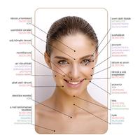 Mezoterápia a kozmetikai szalonban