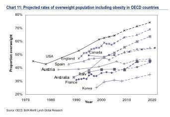 forecast overweight.jpg