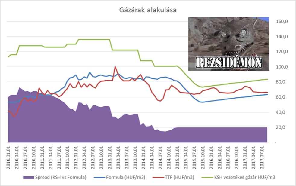 gazar3.png