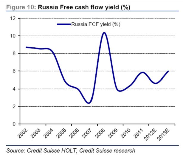 free cash flow.png