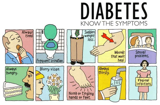 diabetes-ebloghealth.jpg