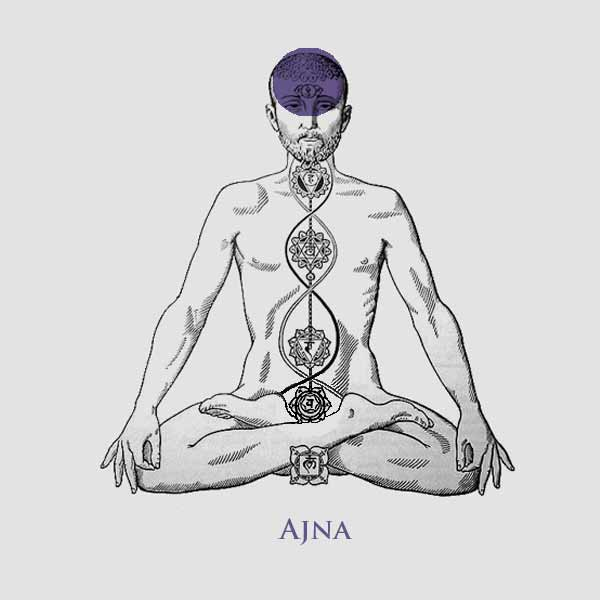 essential-oil-for-the-sixth-chakra-third-eye-chakra-ajna-af0k1oijvc.jpg
