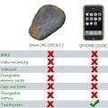 A hét műtárgya: az okostelefon