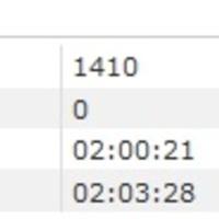 Nürnberg félmaraton - teljesítve