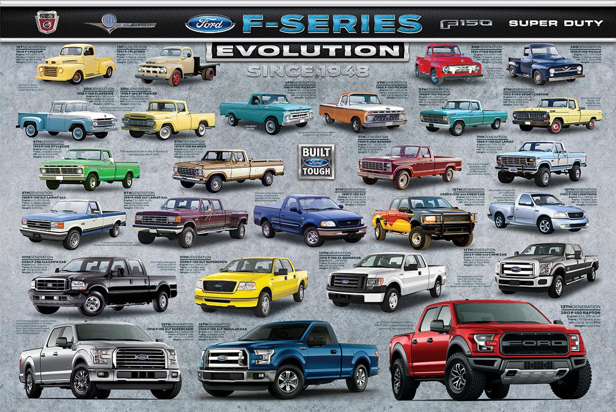 2400-0950-ford-f-series-evolution.jpg
