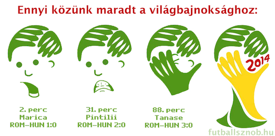 ennyi magyar roman550.jpg