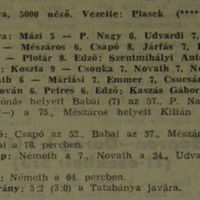 Gólvágók nyomában IV. - Babai László