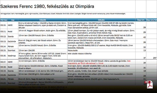 szekeres_moszkva_edzesnaplo_pdf.png
