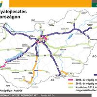 Ilyen lesz a magyar autópálya-hálózat. Búcsú Salgótarjántól?