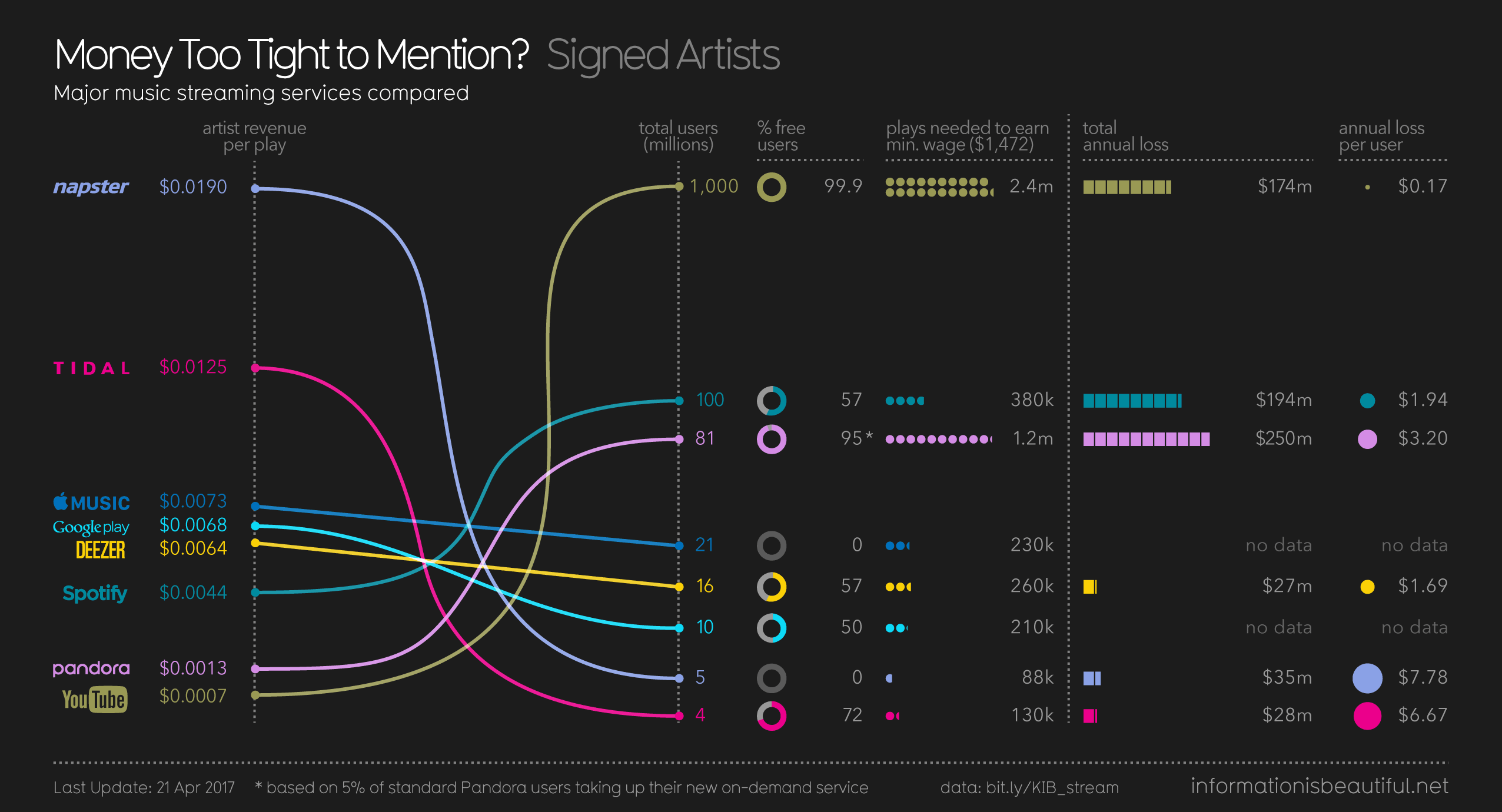 2552-musicians-streaming_signed-6.png