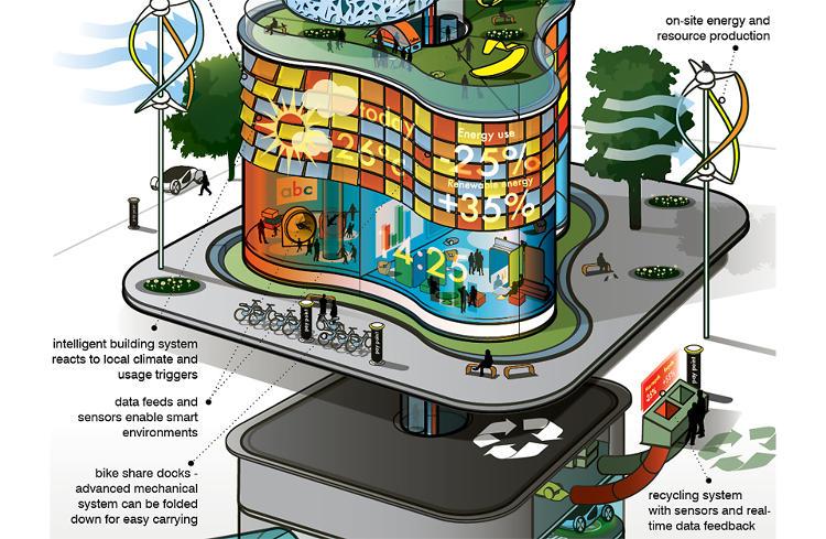 Future-buildings-report-8.jpg