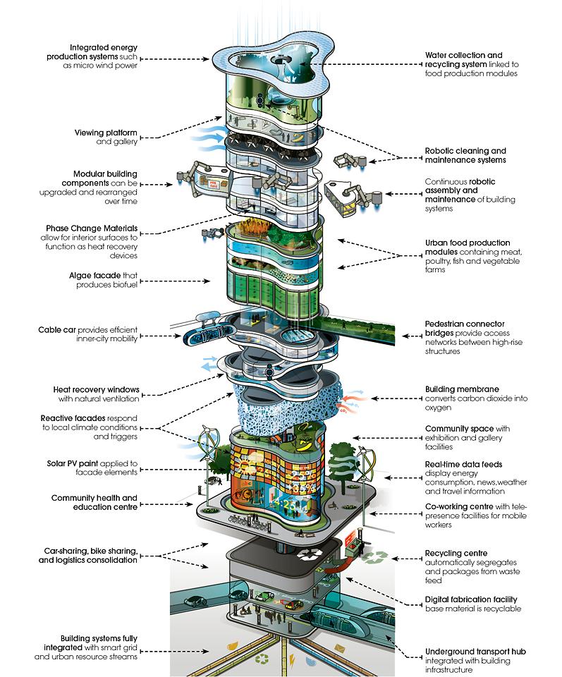 Future-buildings-report.jpg