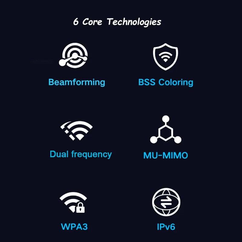 xiaomi--ax1800-router-teszt-1.jpg