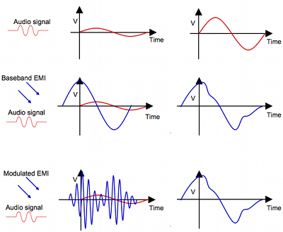 waveforms_emi.jpg