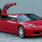 A limuzinná torzított Ferrari esete