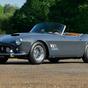 A legdrágább filmes autók