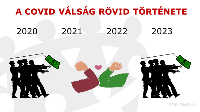 a-covid-valsag-rovid-tortenete.png
