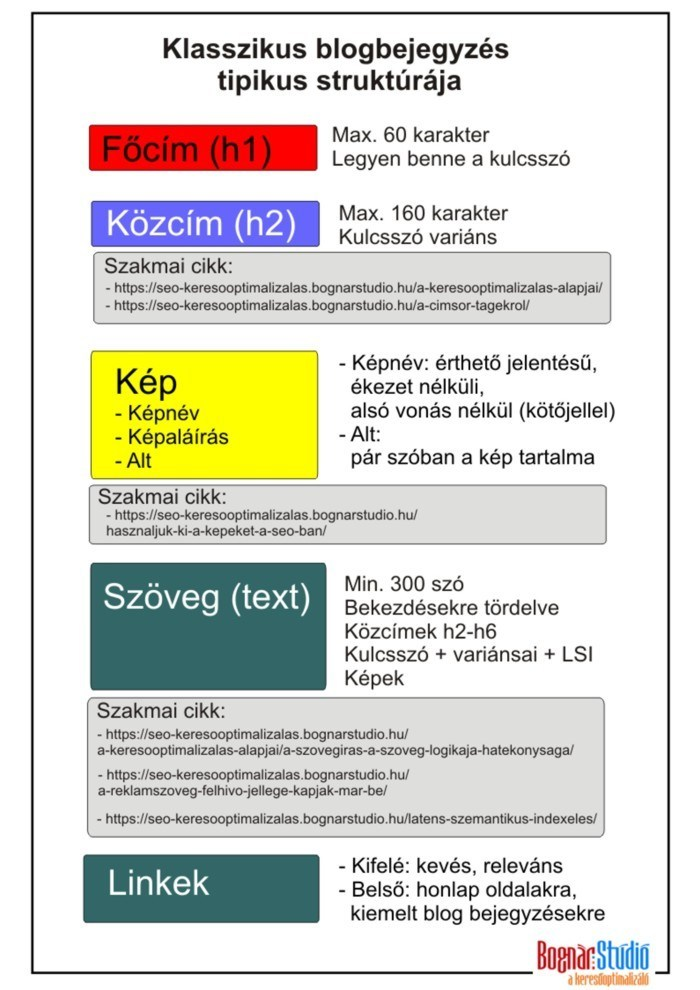 blogstruktura.jpg