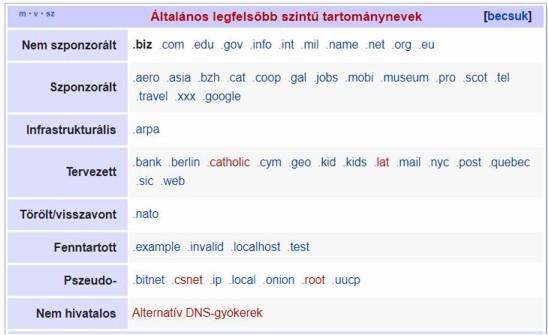 domain-tabla.JPG