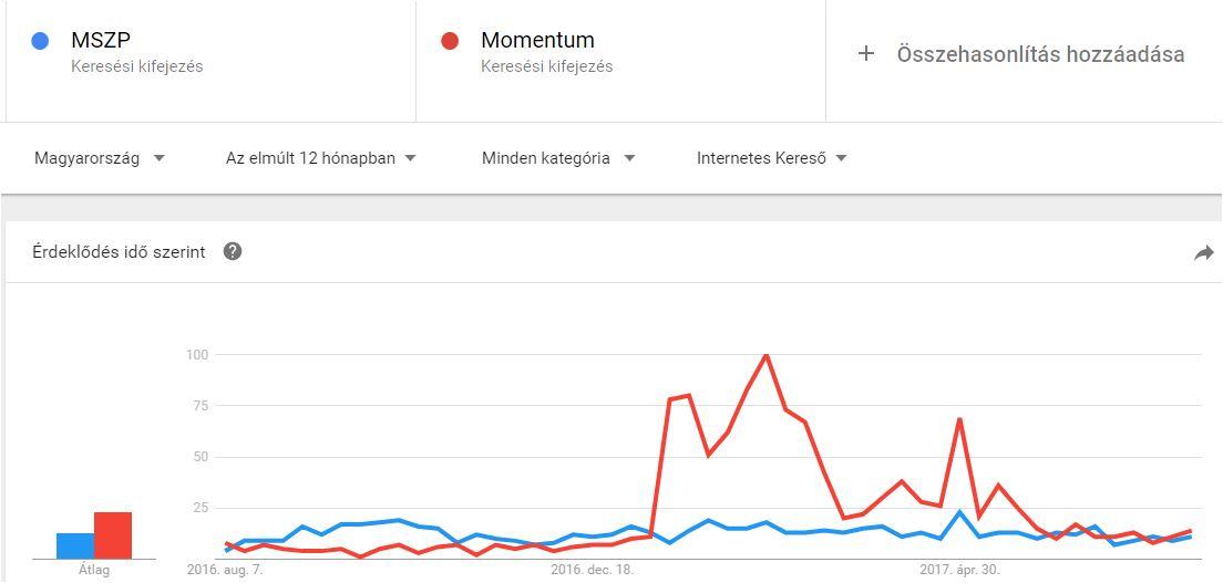 google-trends1.JPG