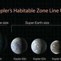 Találhatunk-e mesterséges intelligenciával élhető bolygót?