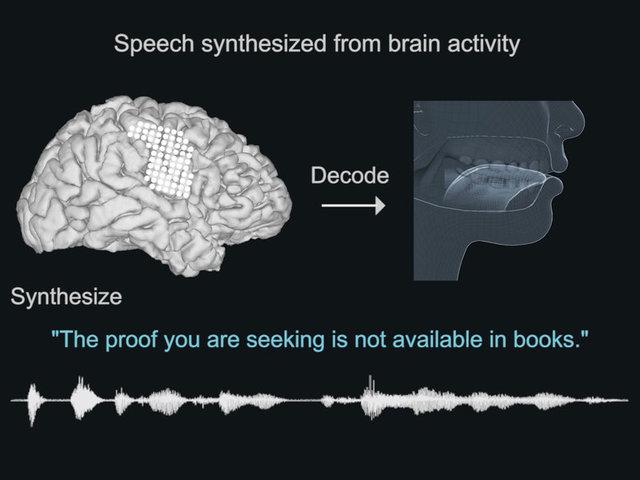 """Egy készülék, amely képes reprodukálni az agy """"hangját"""""""