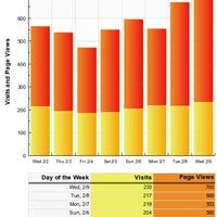 Töretlen a blog népszerűsége