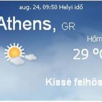 Görögország napi aktuális időjárás előrejelzés 2010.augusztus 24.
