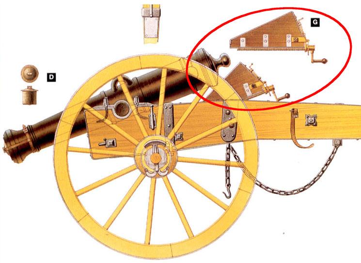 austrian_napoleonic_artillery_1792-1815.jpg