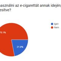 Az ízesítések fontossága az elektromos cigaretta viszonylatában