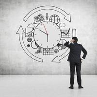 Hatékony időgazdálkodás 2. rész