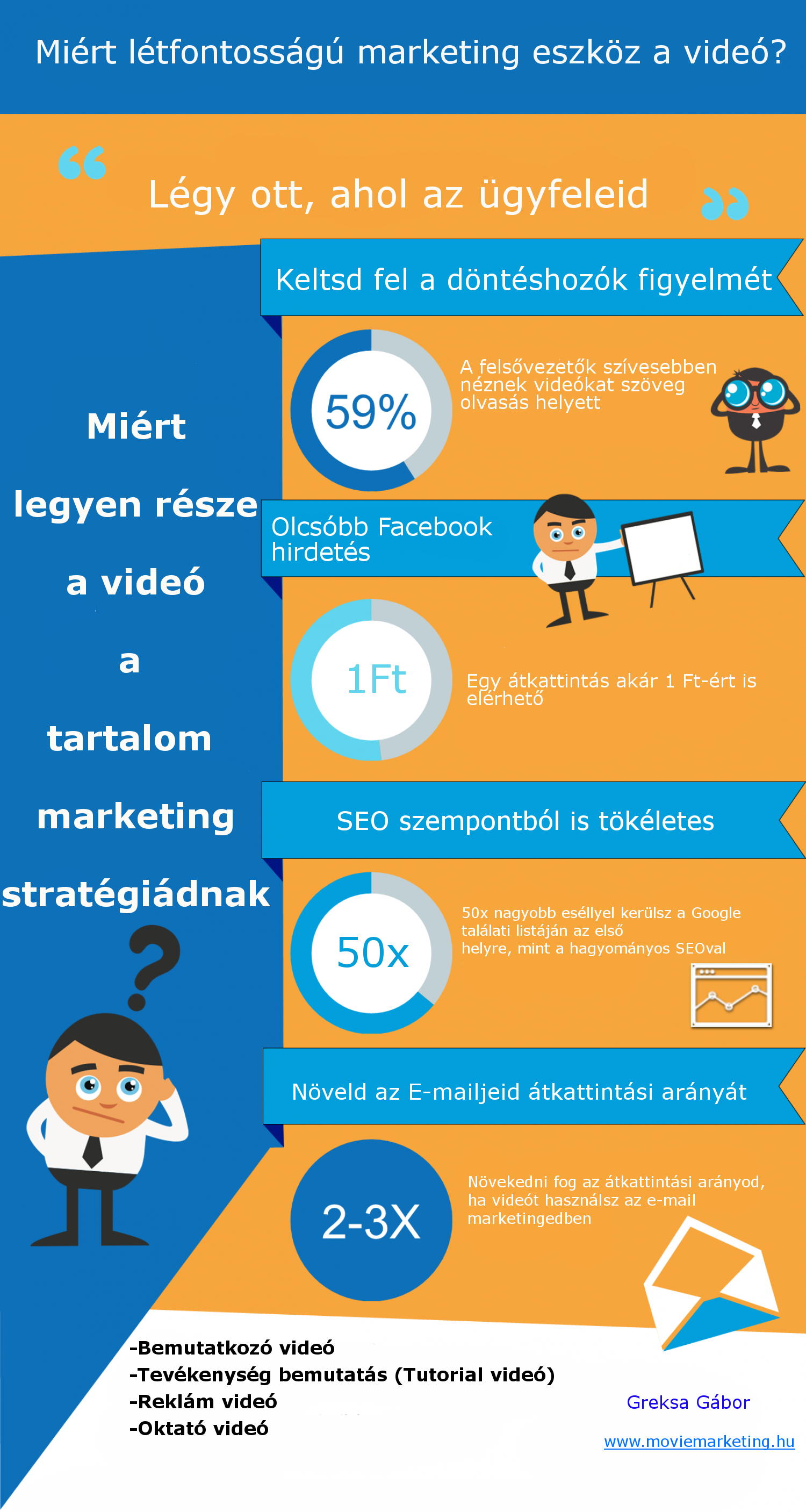 video_marketing_infografika-kesz.jpg