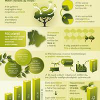Szeretjük a környezetbarát csomagolást - ha olcsó