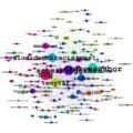 GreenR: szerepünk a 80 legmeghatározóbb politikai online médiafelületben