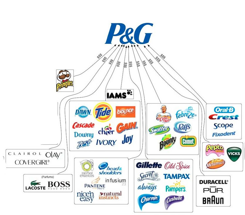 global trademarks_P&G.jpg