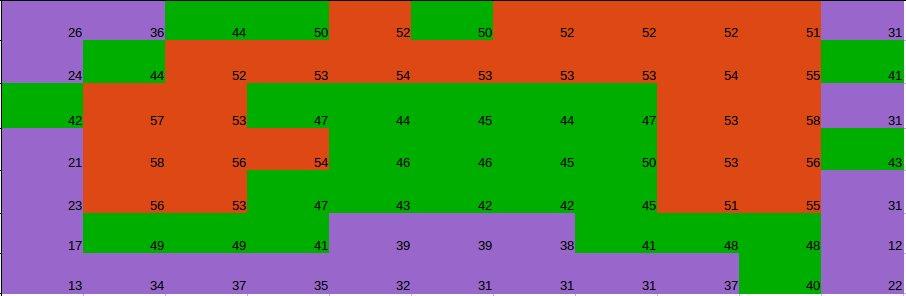 heatmap140104.jpg