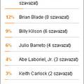 A szavazás győztese: Adam Deitch