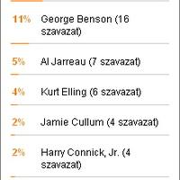 A szavazás győztese: Michael Bublé