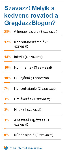 Poll Results 2008-09