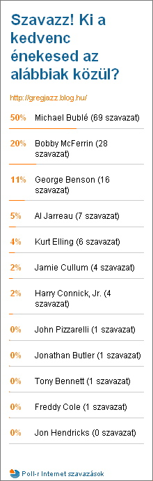 Poll Results 2009-04