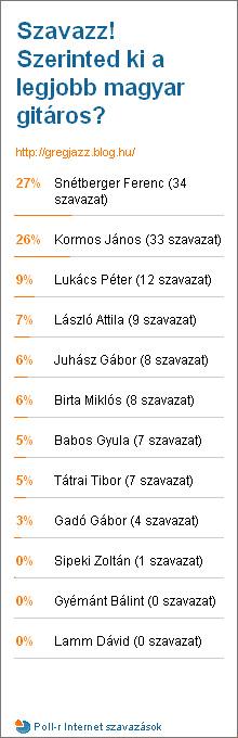 Poll Result 2009-06