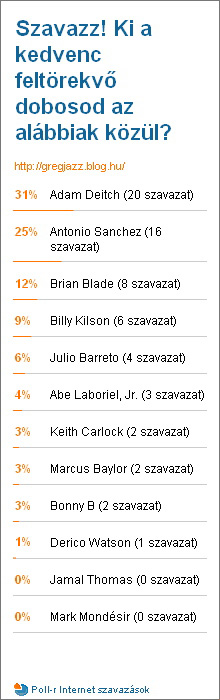 Poll Results 2009-09